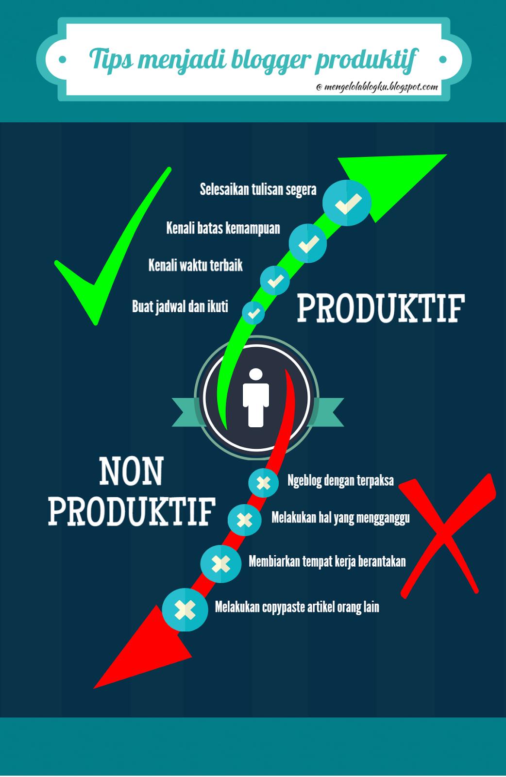 Tips-menjadi-blogger-produktif