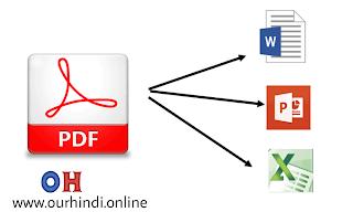 Pdf File ko hm Document file me kaise convert kre