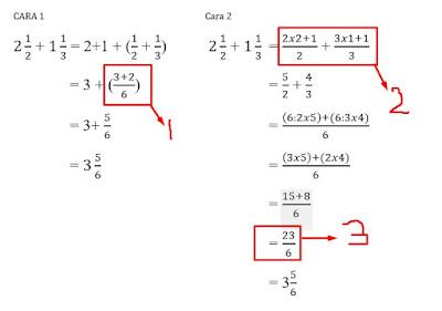 Materi Operasi Hitung Pecahan dan Soal Latihan Matematika Kelas 5