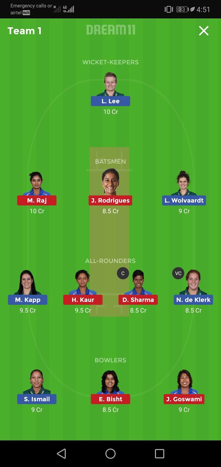 Dream11 prediction,SA-w vs ind-w 2nd ODI match Dream11 team,