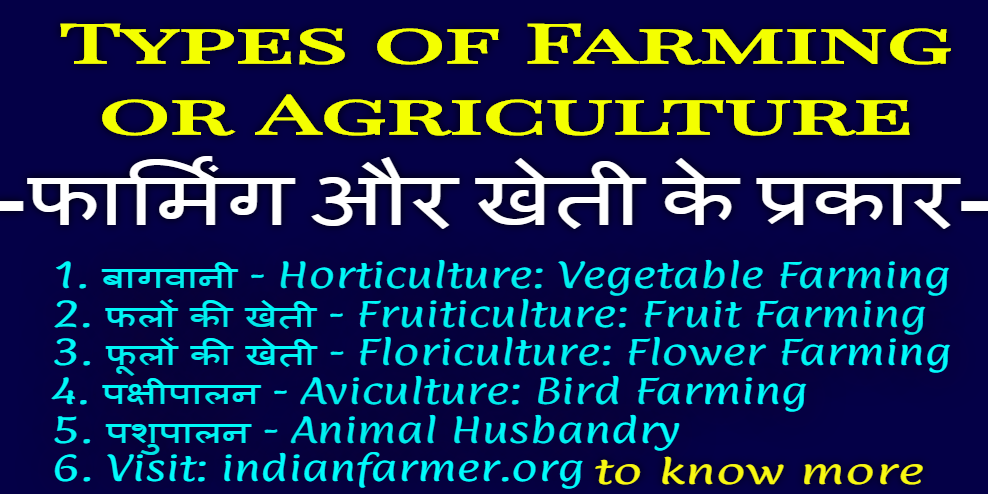 Types of Farming or Agriculture