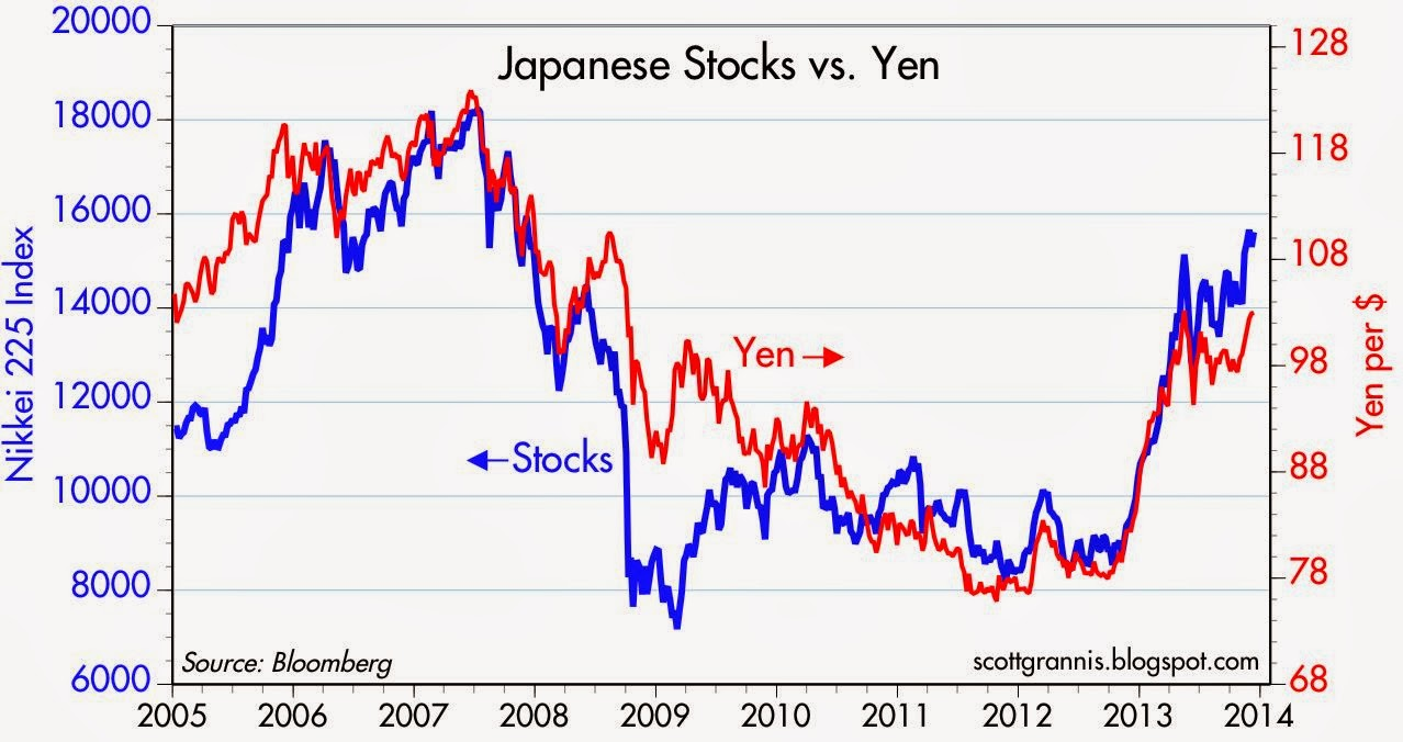 Stock Market News Blo