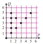 Kunci-Jawaban-Matematika-Kelas-8-Halaman-86-88-Ayo-Kita-Berlatih-3.1