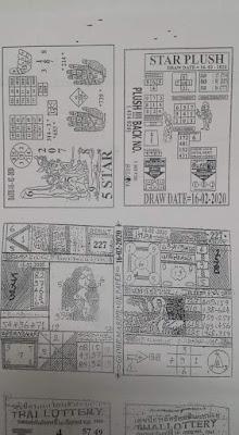 Thai Lottery Magazine Book Facebook Timeline Blogspot 16 February 2020