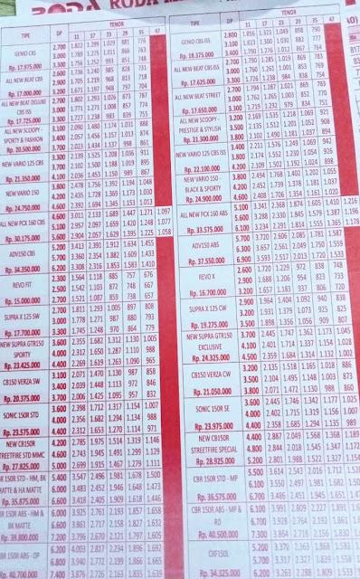 Tabel Angsuran Kredit Motor Honda