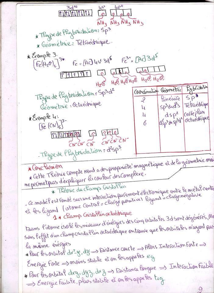 résumée chimie descriptive | CoursUNIVER