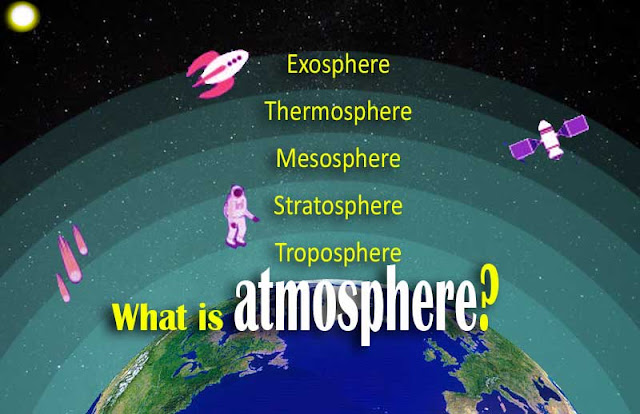 what is atmosphere