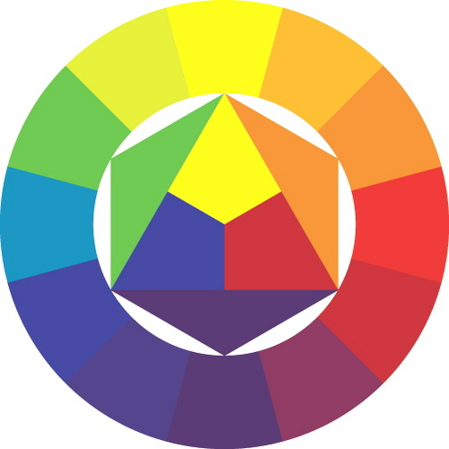 Miss Sews-it-all: 300+ Years of Color Theory: The Art of Color
