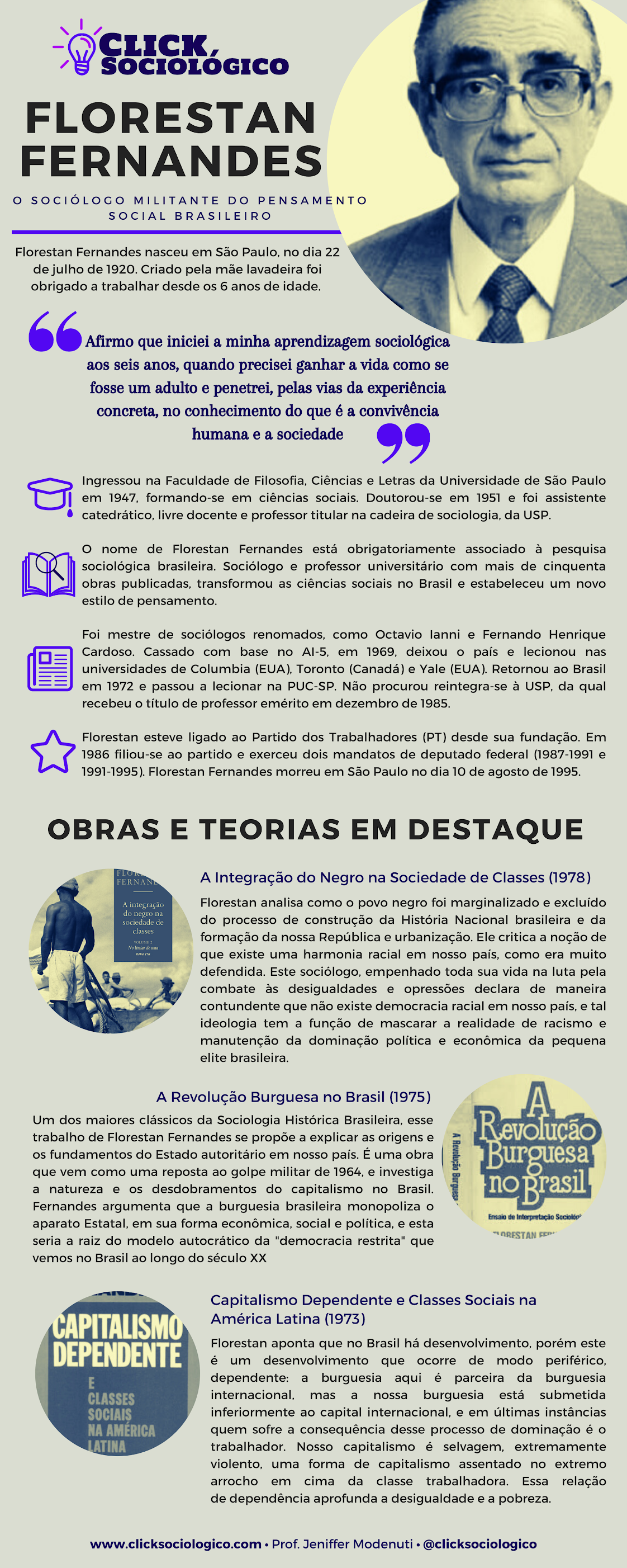 infográfico biografia e teoria sociológica de florestan fernandes