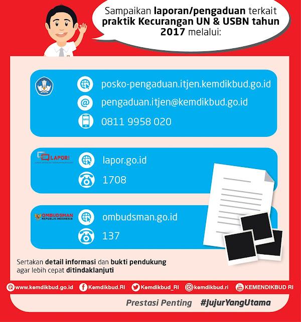 Pelaporan dan Pengaduan Kecurangan Pelaksanaan Ujian Nasional (UN) dan Ujian Sekolah Berstandar Nasional (USBN)