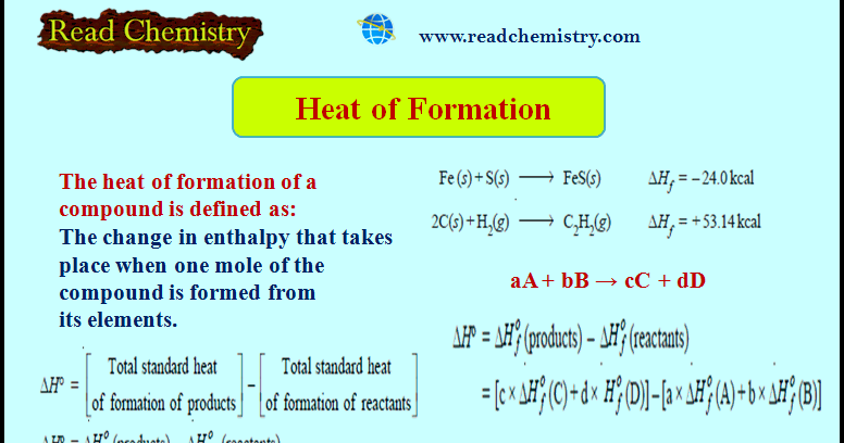 Heat Of Formation Read Chemistry