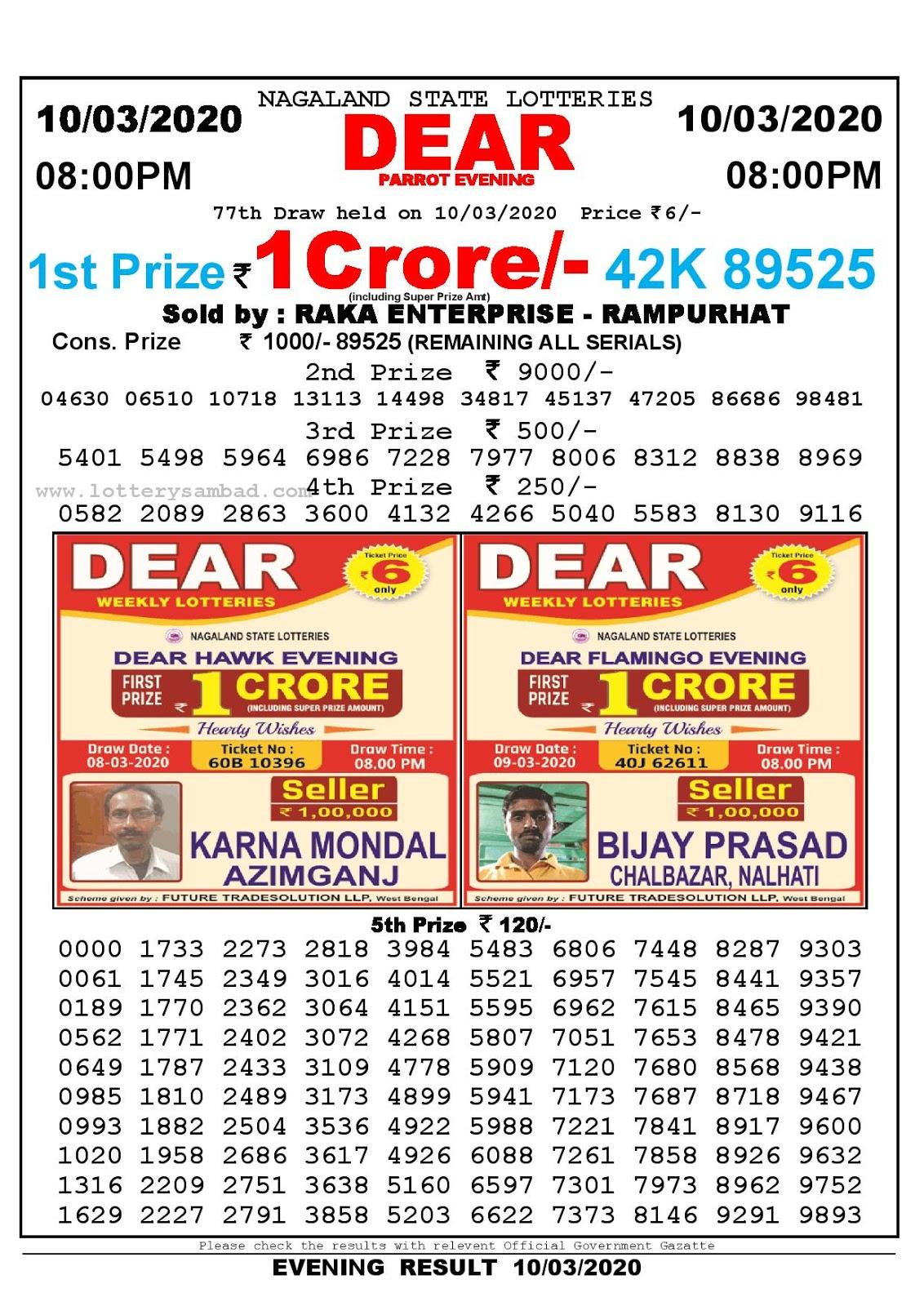 Nagaland State Lotteries 10-03-2020 Lottery Sambad Result 8:00 PM