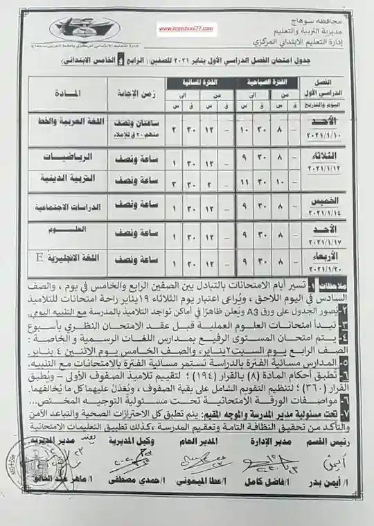 جدول امتحانات محافظة سوهاج ترم اول 2021 الصف الرابع والخامس الابتدائى