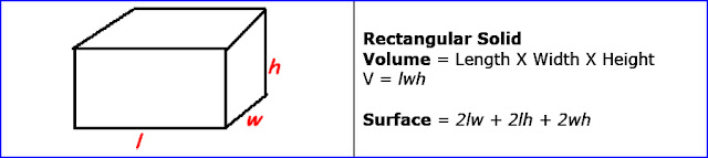 Volume of Rectangular Solid & surface of Rectangular Solid