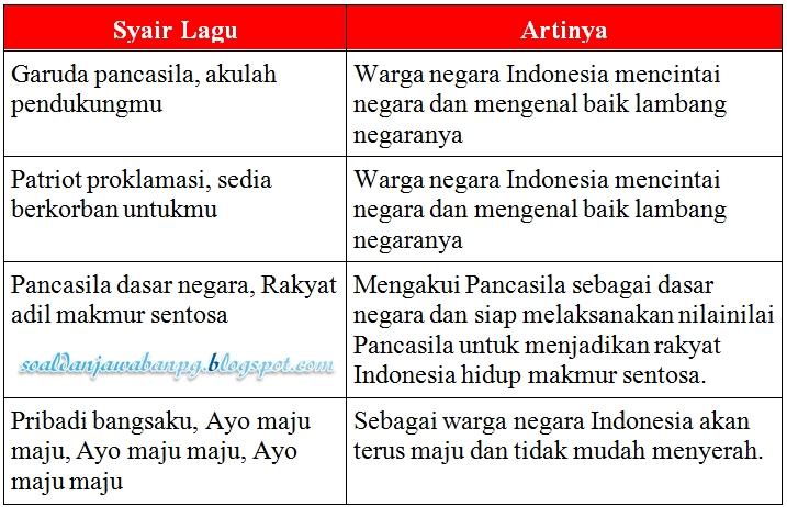 Kunci Jawaban Bahasa Indonesia Halaman 17 Semester 2 Ilmusosial Id