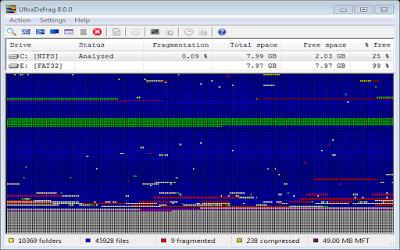 UltraDefrag Standard 8.0.0 F.u.l.l