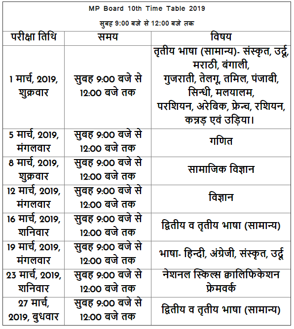 MP Board Class 10th & 12th Time Table 2019 | MP Board Time