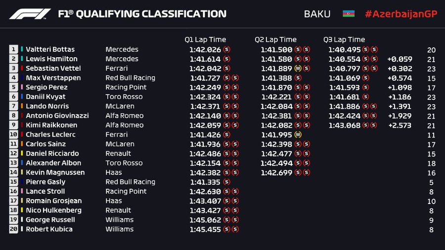 F1 | Ferrari, Leclerc: