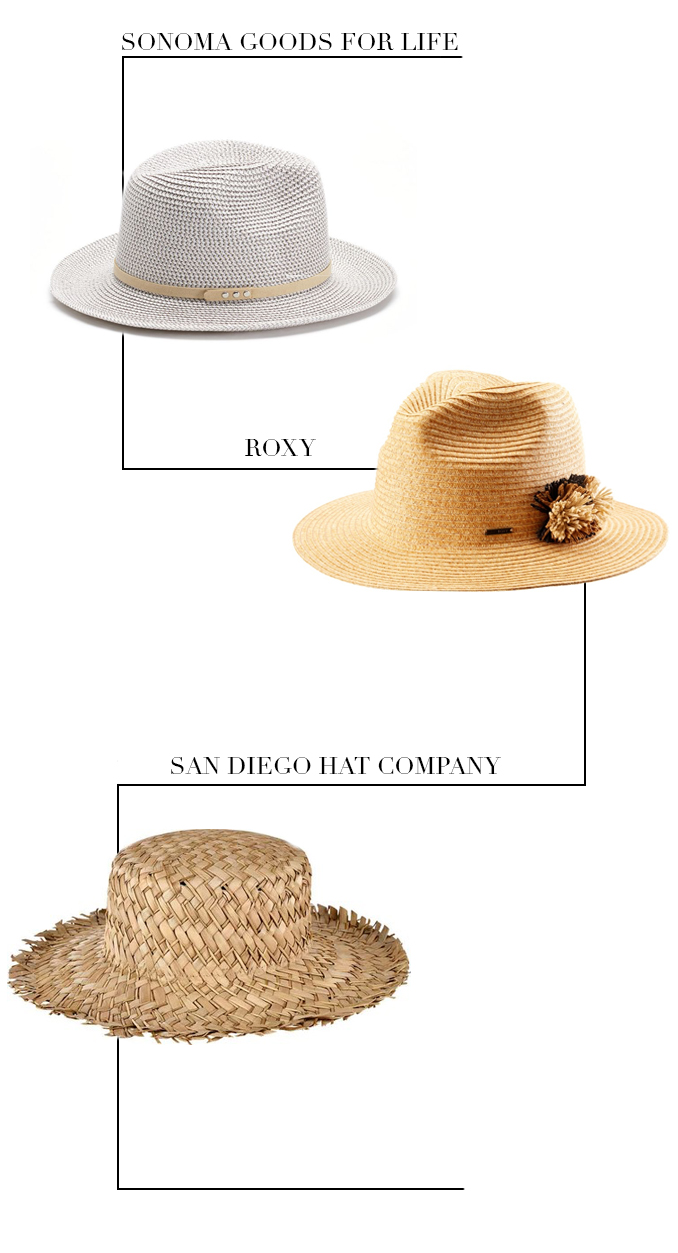 ReadyTwoWear: Straw hats under $30