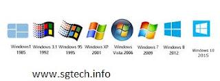 HISTORY OF WINDOWS OPERATING SYSTEM || GovtExam.Net