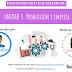 Diapositivas 1º bachillerato. Economía. Tema 3: producción y empresa