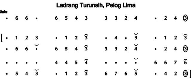 image: Ladrang Turunsih pl 5