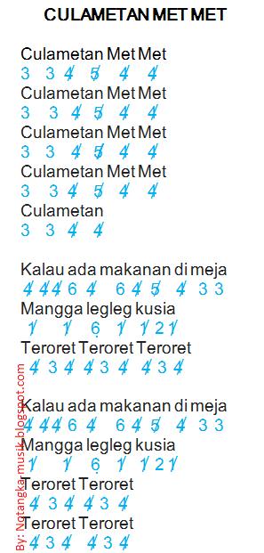 Not Angka Pianika Lagu Culametan Met Met - Risa Culameta