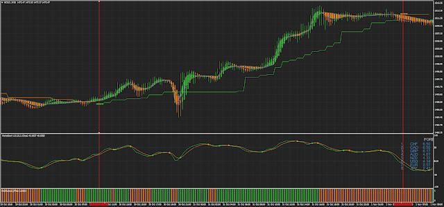 Raitis Trading System