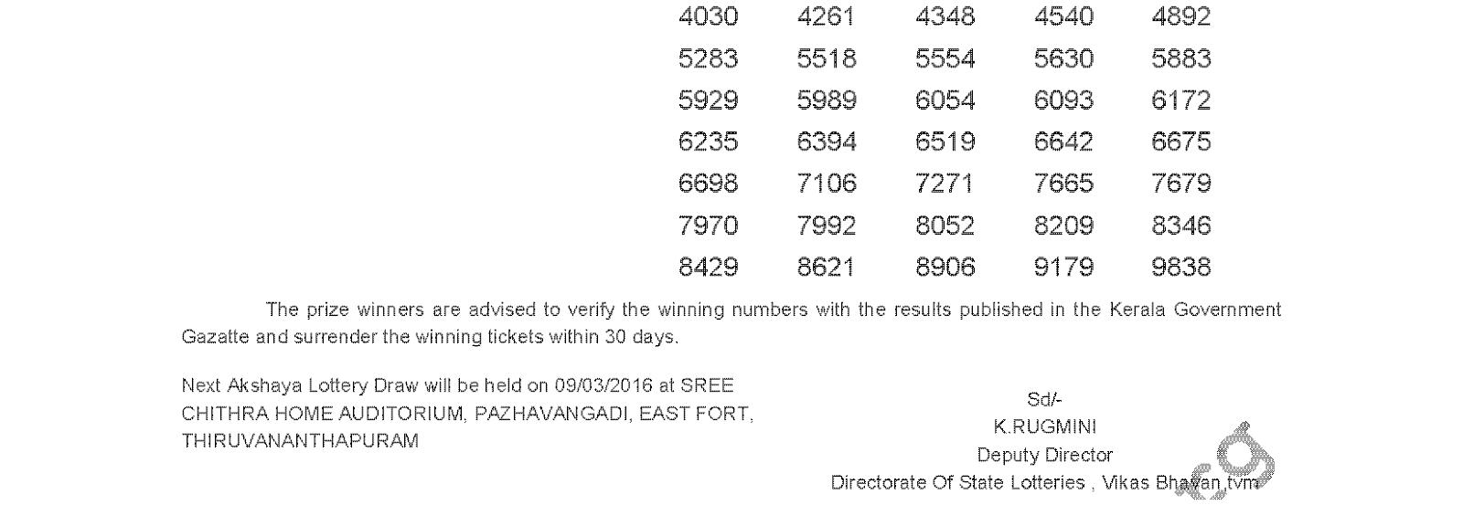 AKSHAYA Lottery AK 231 Result 02-03-2016