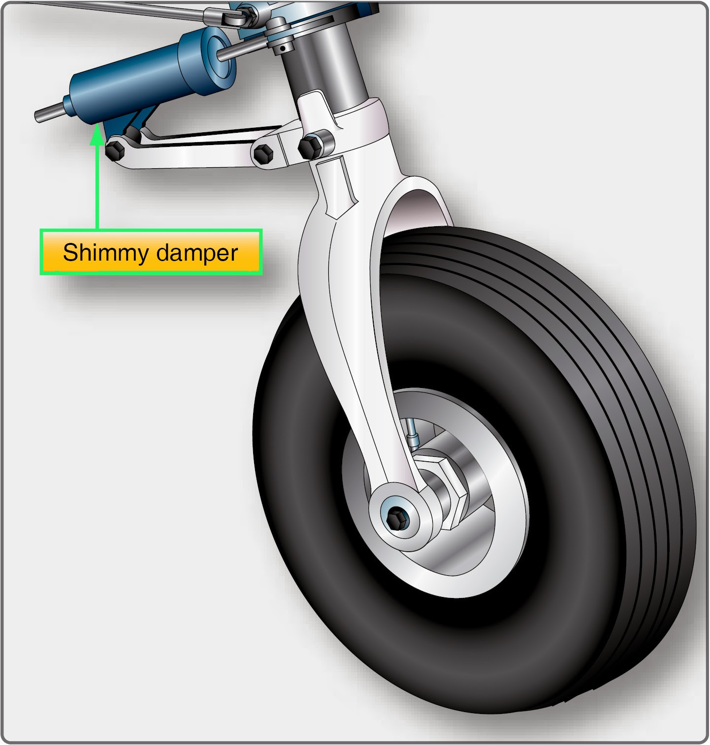 There Are Many Different Designsofon Aircraft Nose Landing Gear Systems