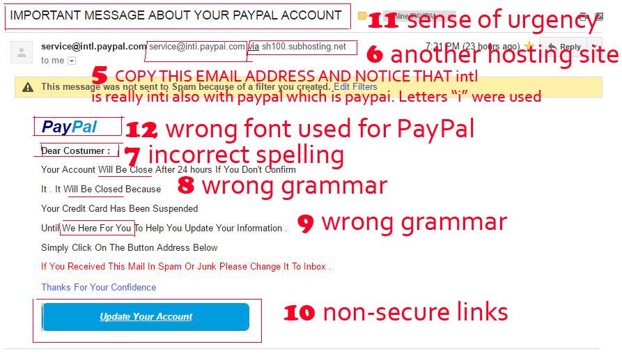 Paypal Fake