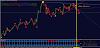 Sistema de Trading Easy, MT4
