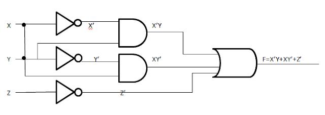 logic gate function