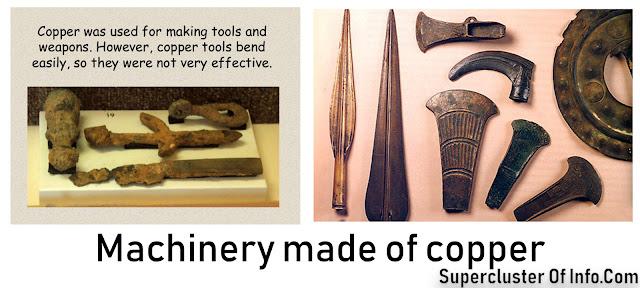 Origin and Nomenclature of Copper