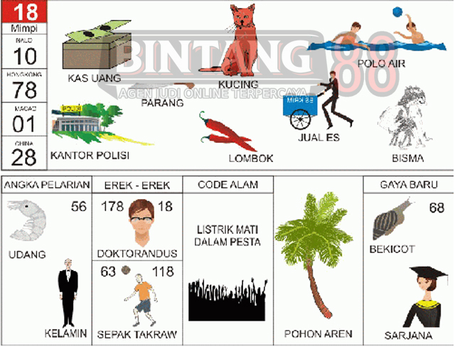 Image Result for  Daftar Situs Judi Qq Poker Online Bandarq Terpercaya Di   %>