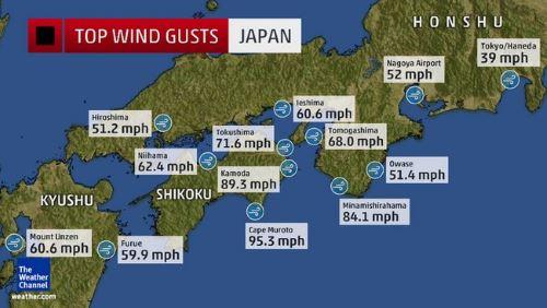 Ramalan cuaca TV di Jepang sangat akurat
