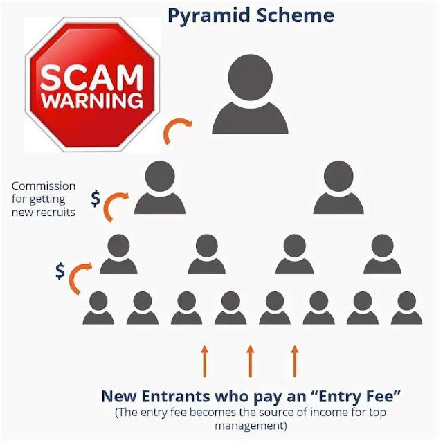 Scam pyramid scheme