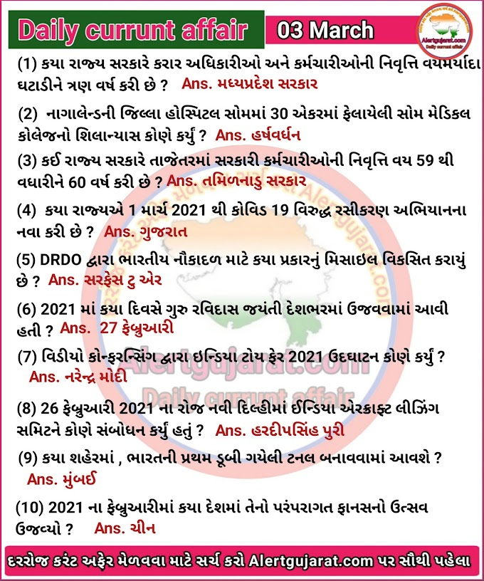 Current affair for competitive  Exam