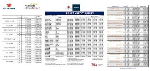 kredit mobil suzuki 2021