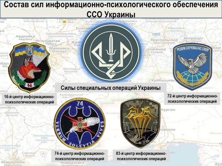 психологічні проблеми особистості військовослужбовців збройних сил україни курсах доллара