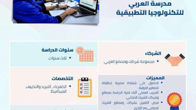 """التقديم """"بمدارس العربي للتكنولوجيا التطبيقية"""" للعام 2021 للحاصلين على الششهادة الاعدادية"""