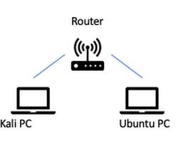 How to install Nextcloud 16 on CentOS 7 HTTPS Nginx