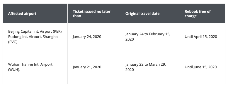 January 27 Update: Earn 40,000 British Airways Executive Club Avios for free, Air Canada waivers for travel to China & updates to Amex Offers