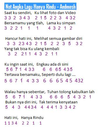 Lagu Andmesh Hanya Rindu : andmesh, hanya, rindu, Angka, Hanya, Rindu, Andmesh, Dunia, Lirik