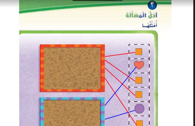 حل درس أحل المسالة أمثلها الرياضيات للصف الأول ابتدائي