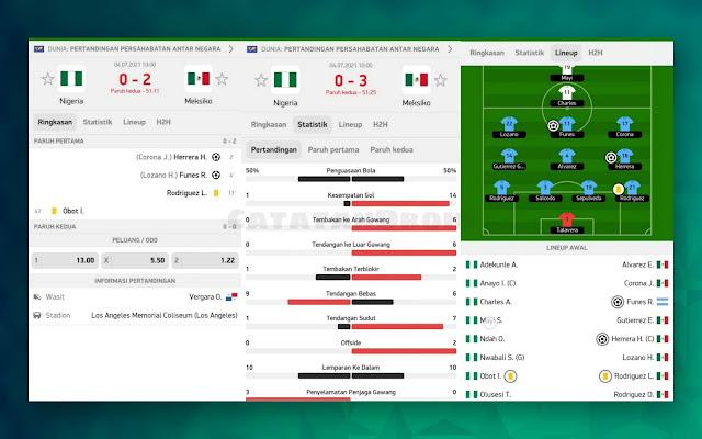 flashscore id aplikasi update info dan live score terbaik