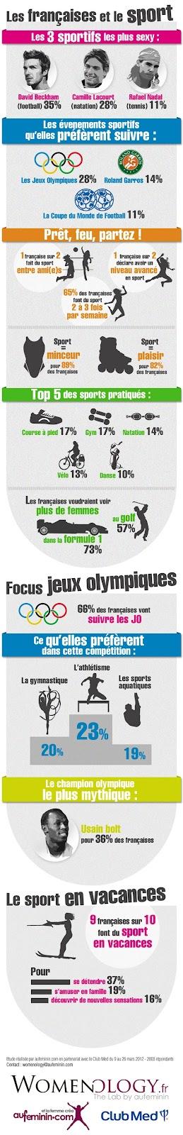 Sport we Francji - ilustracja 2 - Francuski przy kawie