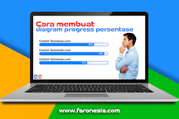 Cara membuat diagram progress persentase pada blog