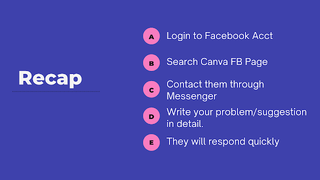 How to contact Canva support team quickly ?