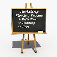 Marketing Planning Process - Definition, Meaning, and Steps of Marketing Planning Process